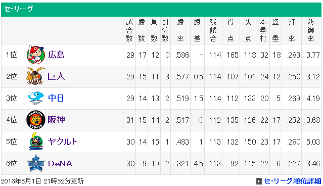 順位表.png